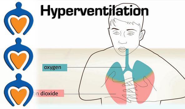 Hiperventilasyon Sendromu