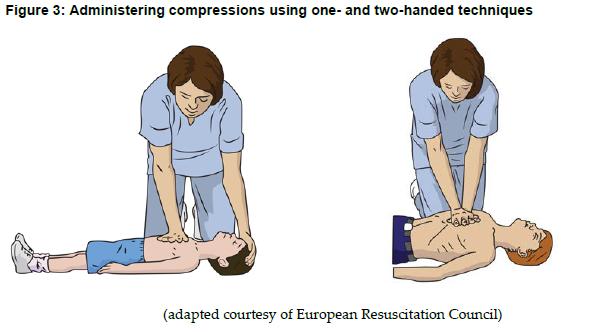 Çocuklarda göğüs kompresyonu yeri ve tekniği